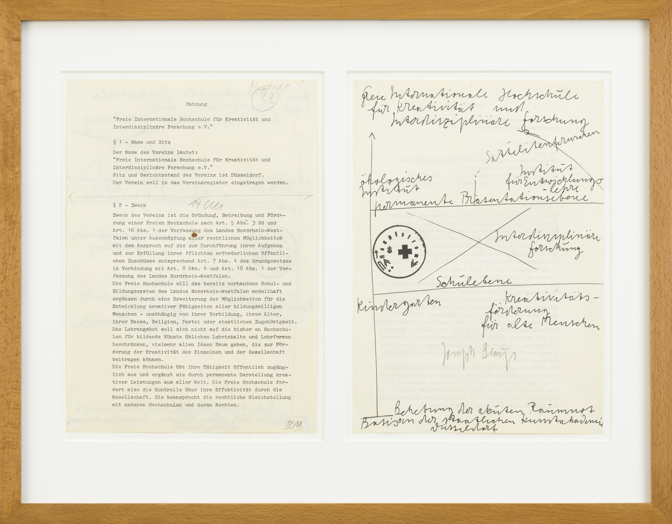 "Pamflet/statuten: Satzung; ""Freie Internationale Hochschule für Kreativität und Interdisziplinäre Forschung e. V."", no 1 en 2 van de statuten."