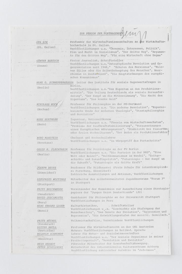 Zur Person der Vortragenden. Lijst deelnemers met beknopte biografische gegevens, deelname aan ?, alleen 1e blz.